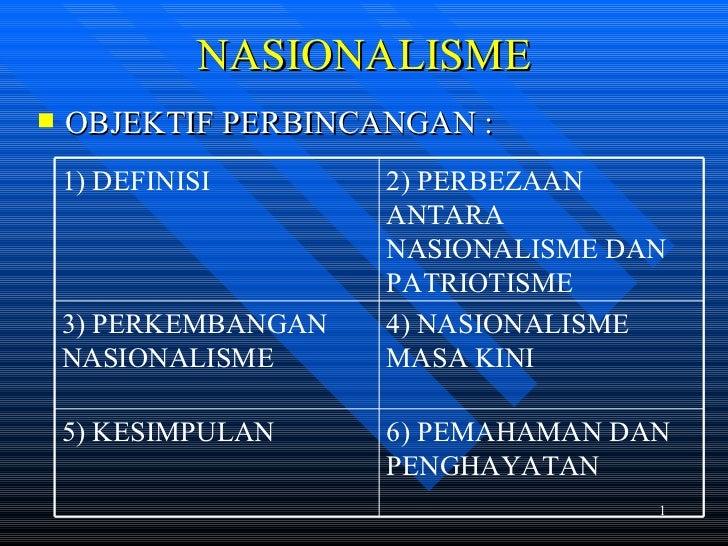 NASIONALISME <ul><li>OBJEKTIF PERBINCANGAN : </li></ul>6) PEMAHAMAN DAN PENGHAYATAN 5) KESIMPULAN 4) NASIONALISME MASA KIN...