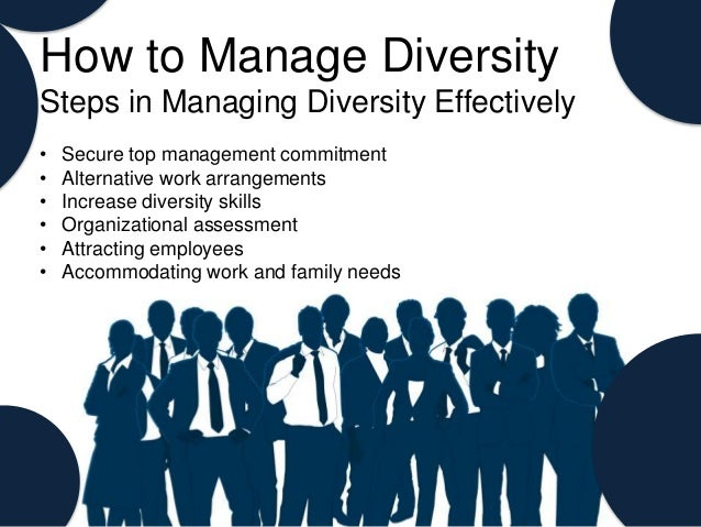 managing diversity in the workplace articles 2015