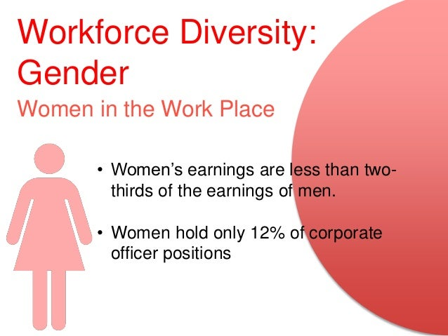 mgt352 diversity in the workplace