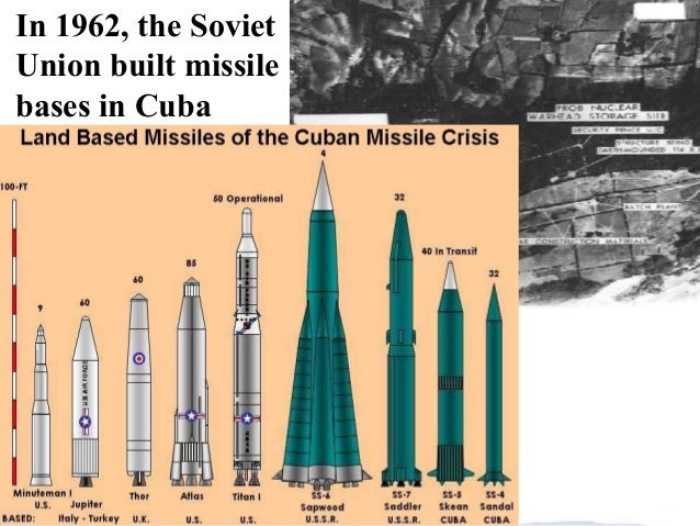 detente nuclear weapon and cuban missile Peaceful coexistence and detente 1  cuban missile crisis,  and incoporated nuclear weapon into.