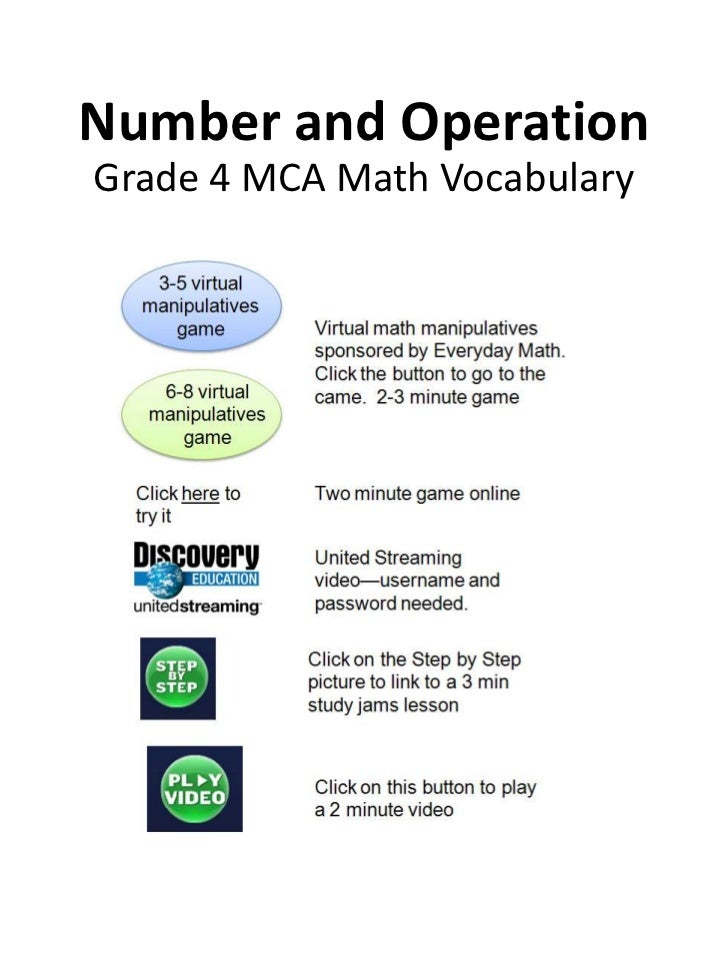 Number and Operation<br />Grade 4 MCA Math Vocabulary<br />