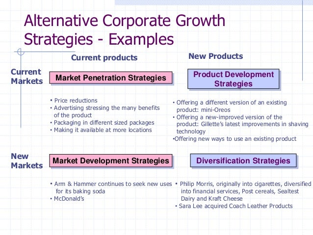 Examples Of Market Penetration 76