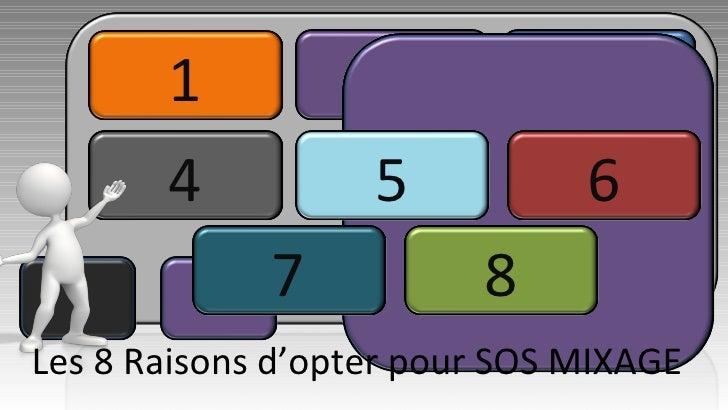 1           2           3       4           5           6             7           8Les 8 Raisons d'opter pour SOS MIXAGE