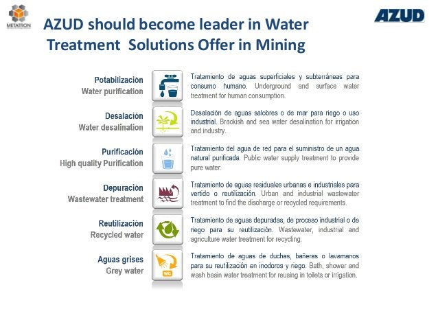 AZUD should become leader in Water Treatment Solutions Offer in Mining