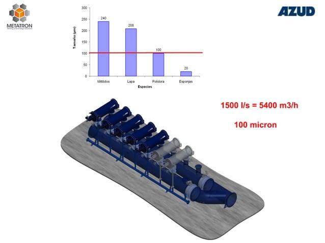 TIR v/s Precio Agua 0% 20% 40% 60% 80% 100% 120% 140% 160% 0,3 0,4 0,5 0,6 0,7 US$/m3 TIR Agua sellos Bombas / water pump ...