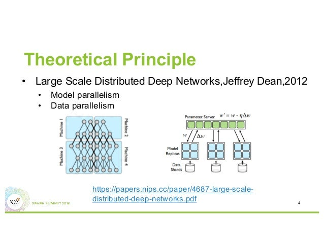 Which Is Deeper - Comparison Of Deep Learning Frameworks On Spark