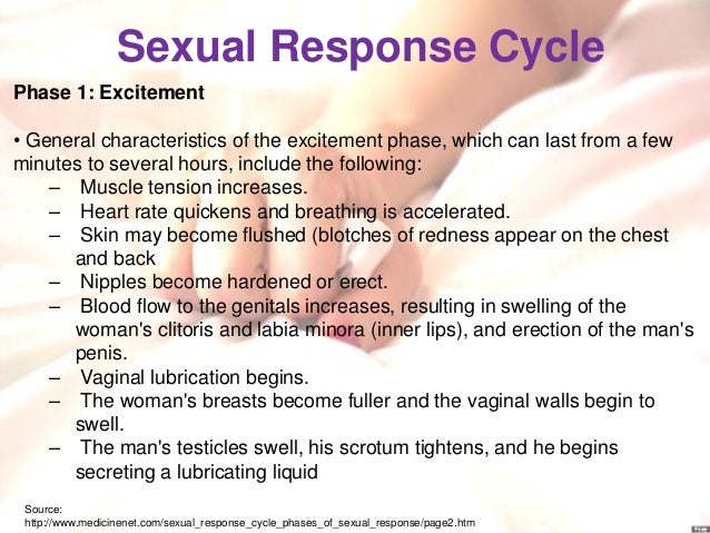 Desire stage of sexual response cycle