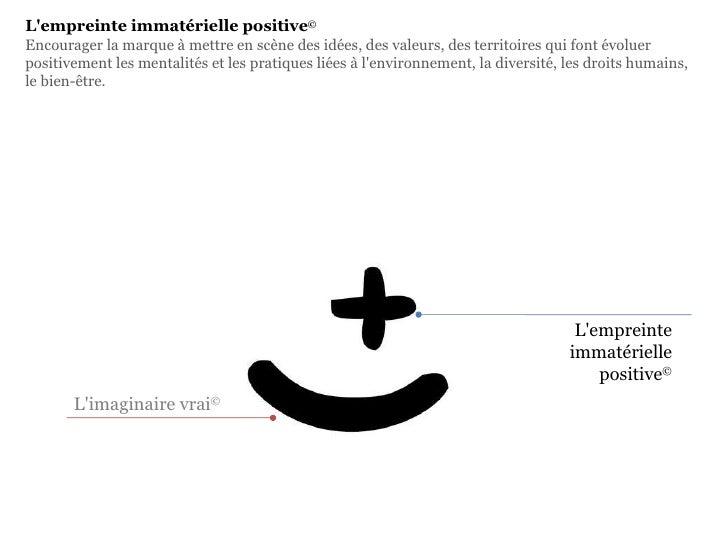 4 piliers et 3 principes de la copie stratégique responsable Slide 3