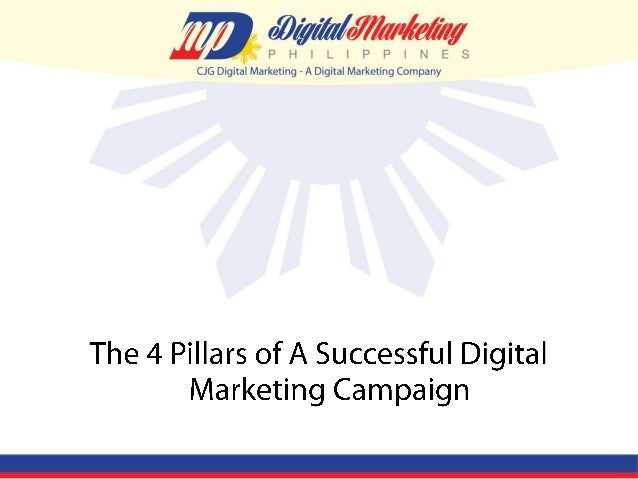 1. The actual marketing steps and guideline