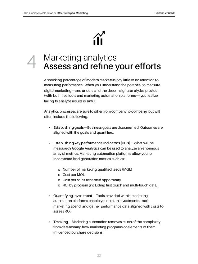 The 4 Indispensable Pillars of Effective Digital Marketing Feldman Creative Marketing analytics Assess and refine your effo...