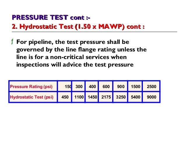 pipefitting pressure-test