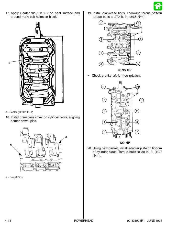 P 0996b43f8037e2bf further How To Change A Thermostat On A 2007 Pontiac G6 likewise P 0996b43f80381f7b furthermore 5vz Engine Specs further RepairGuideContent. on 5 3 water pump torque