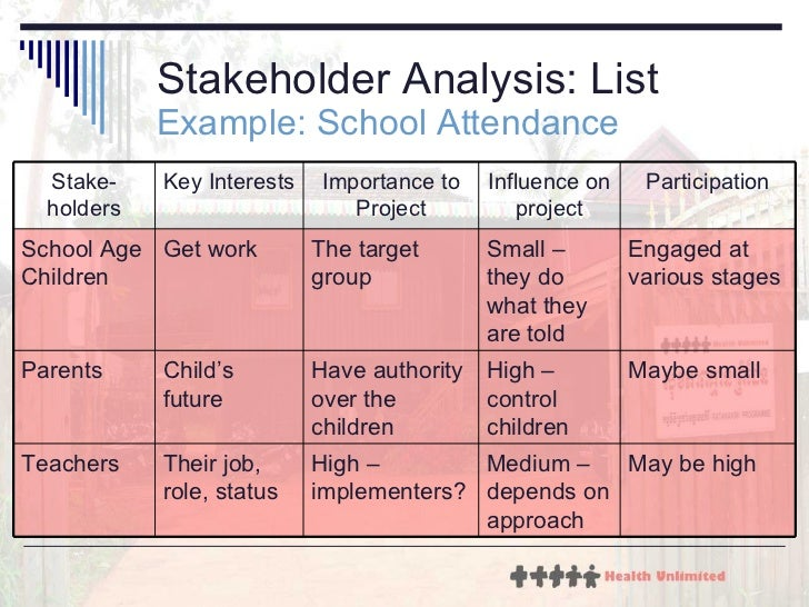 Project PrePlanning  Stakeholder Analysis