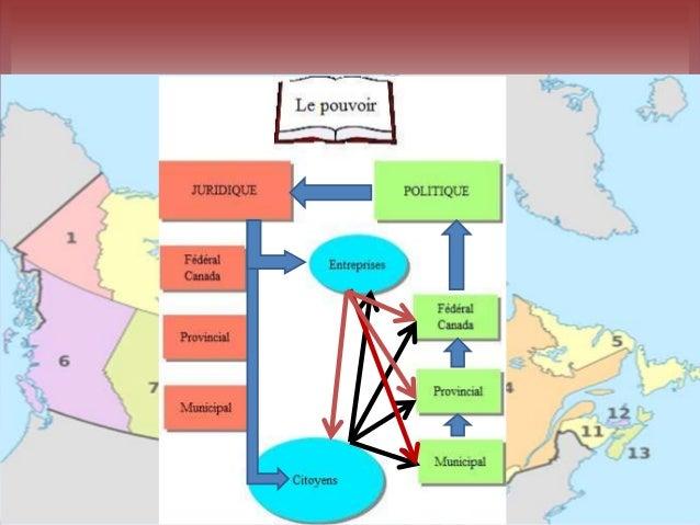 La mobilisation citoyenne  L'approbation du projet Énergie Est de  TransCanada devait au départ relever de la  quasi-certi...