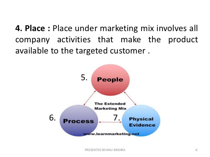 mc carthys 4 ps in marketing essay The four ps of marketing marketing mix's 4 ps in five pages product, price, place, and promotion, also known as the marketing mix's 4 ps are examined as each relates to product.