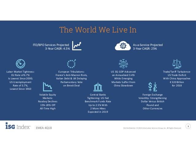 4Q 2018 EMEA ISG Index™