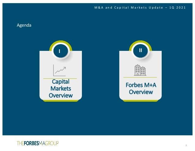 M&A Capital Market Update Q1 2021 Slide 2