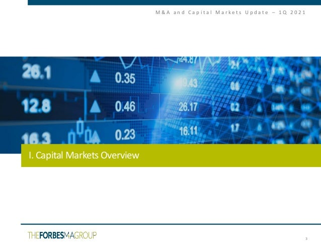 M&A Capital Market Update Q1 2021 Slide 3