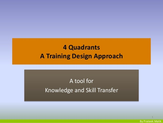 By Prateek Malik 4 Quadrants A Training Design Approach A tool for Knowledge and Skill Transfer 1