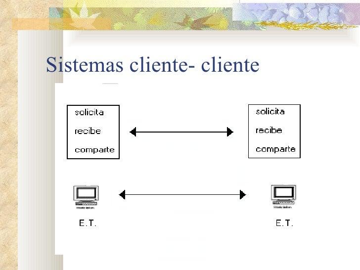 Sistemas cliente- cliente