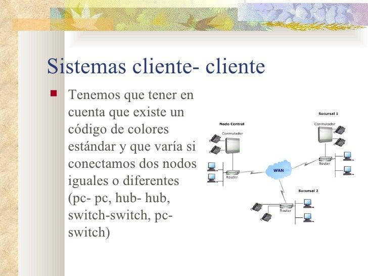 Sistemas cliente- cliente <ul><li>Tenemos que tener en cuenta que existe un código de colores estándar y que varía si cone...