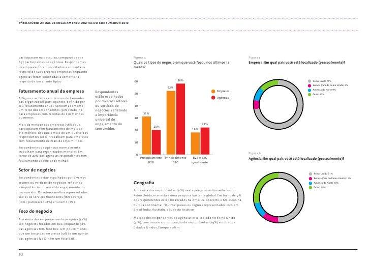 4º Relatório Anual de Engajamento Digital do Consumidor