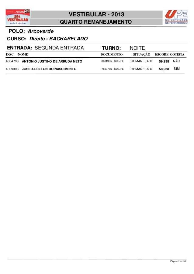 VESTIBULAR - 2013                          QUARTO REMANEJAMENTO POLO: ArcoverdeCURSO: Direito - BACHARELADOENTRADA: SEGUND...
