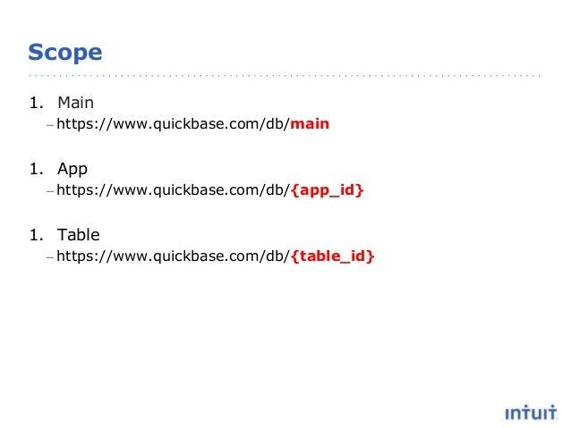 Scope 1. Main – https://www.quickbase.com/db/main 1. App – https://www.quickbase.com/db/{app_id} 1. Table – https://www.qu...
