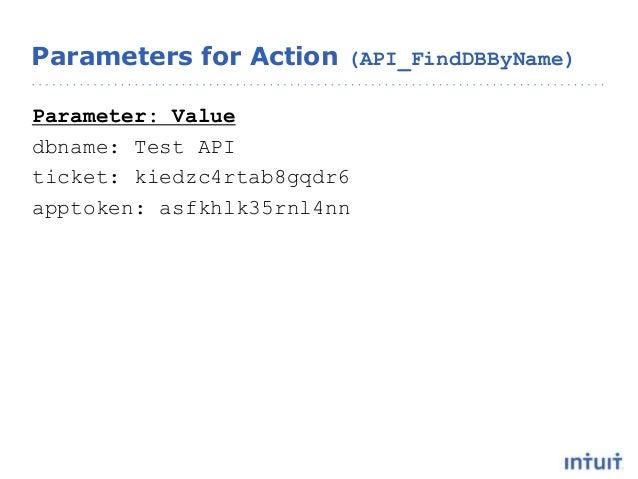 Parameters for Action (API_FindDBByName) Parameter: Value dbname: Test API ticket: kiedzc4rtab8gqdr6 apptoken: asfkhlk35rn...