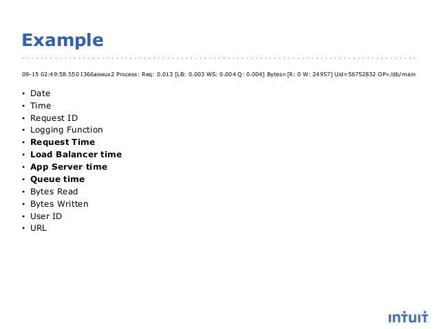 Example 09-15 02:49:58.550 I366aswux2 Process: Req: 0.013 [LB: 0.003 WS: 0.004 Q: 0.004] Bytes=[R: 0 W: 24957] Uid=5675283...