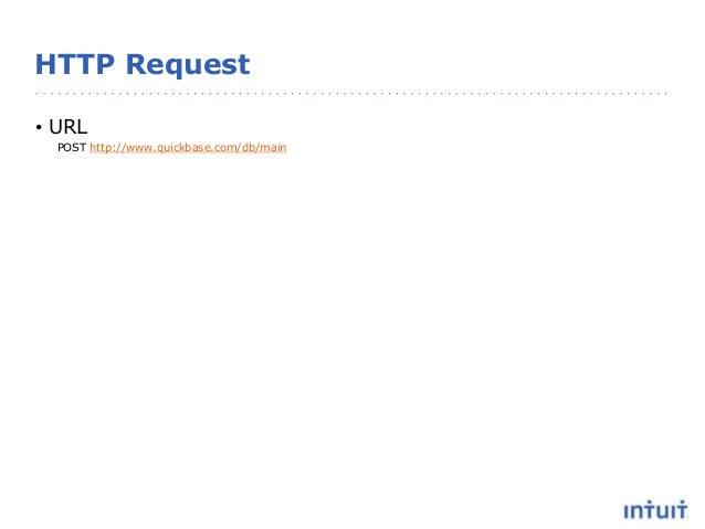 HTTP Request • URL POST http://www.quickbase.com/db/main