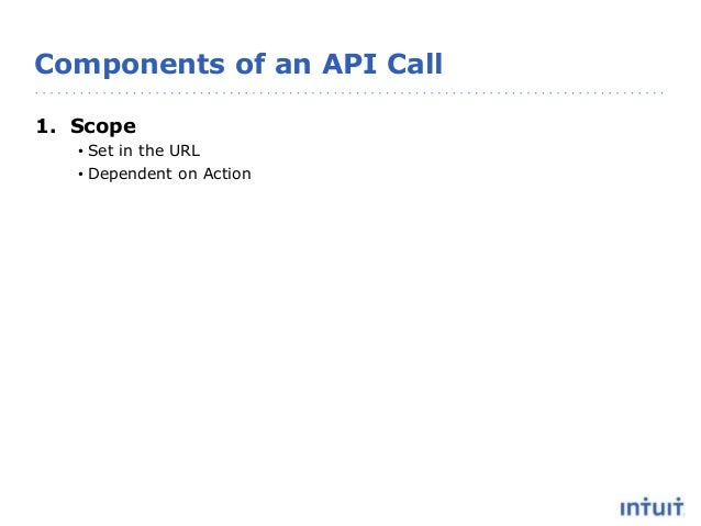 Components of an API Call 1. Scope • Set in the URL • Dependent on Action