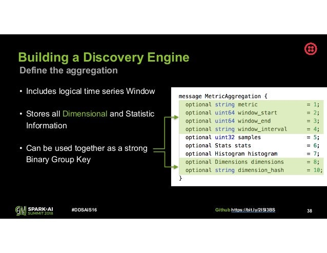 End To End Deep Learning Github Discovery | Cargle