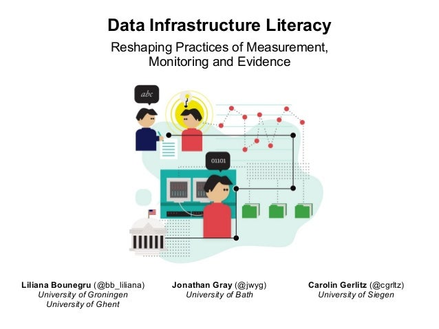 Data Infrastructure Literacy Reshaping Practices of Measurement, Monitoring and Evidence Carolin Gerlitz (@cgrltz) Univers...
