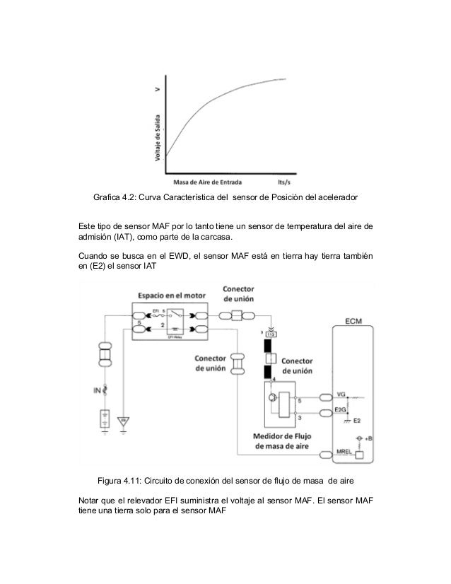 Sensor iat diagrama
