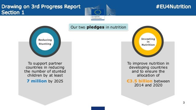 Nutrition in the European Commission's External Assistance: Third Progress Report on the Nutrition Action Plan Slide 3