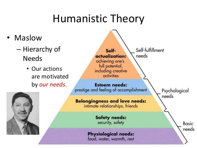 social cognitive and humanistic behavioral theories in the development of personalities in response  Social learning theory posits that people learn from one another, via observation, imitation, and modeling the theory has often been called a bridge between behaviorist and cognitive learning theories because it encompasses attention.
