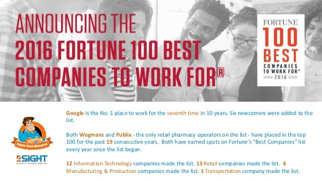 Google is the No. 1 place to work for the seventh time in 10 years. Six newcomers were added to the list. Both Wegmans and...