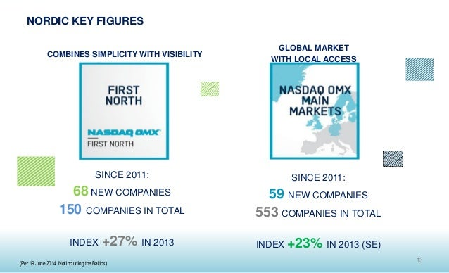nasdaq first north