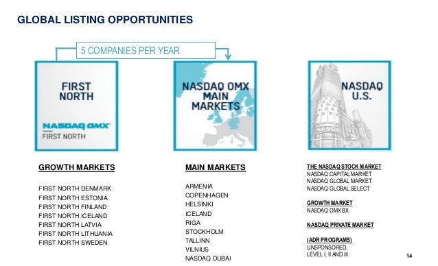 SWEDISH AND NORDIC AVERAGE RETURN STANDS OUT NASDAQ OMX has a proven track record of high performance – regardless if you ...