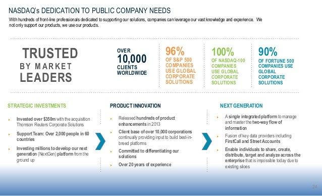 NASDAQ OMX NASDAQ OMX CORPORATE SOLUTIONS Our powerful Web-based PR solutions are designed to efficiently identify key tra...