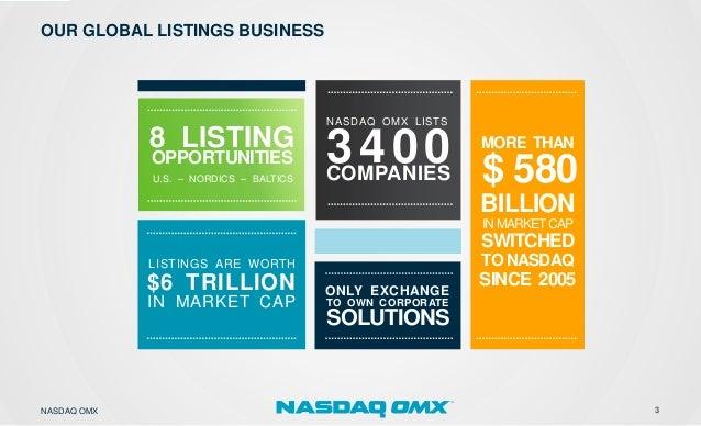 NASDAQ OMX OUR GLOBAL LISTINGS BUSINESS 3 3400 NASDAQ OMX LISTS COMPANIES 8 LISTING OPPORTUNITIES U.S. – NORDICS – BALTICS...