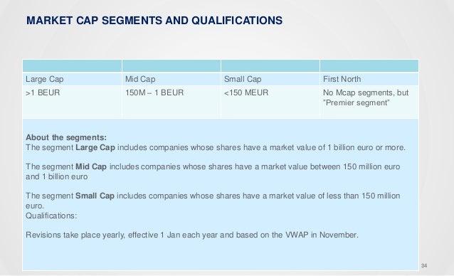 35 FIRST NORTH FEES First North Application Fee* 5400 EUR Quarterly Fee* Mcap 0-22 M: 1400 EUR Mcap 22-54M: 1400-3800 EUR ...