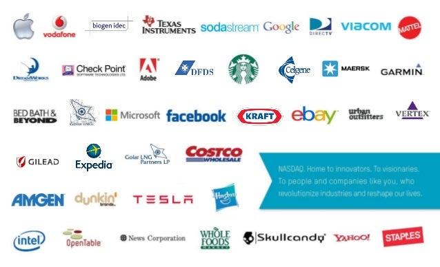 NASDAQ OMX THE WORLD'S MOST RECOGNIZED BRANDS 5