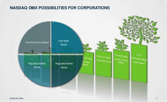 NASDAQ OMX BENEFITS OF A LISTING ▶ NASDAQ OMX in the Nordics is one of the most liquid and efficient cash equities market ...