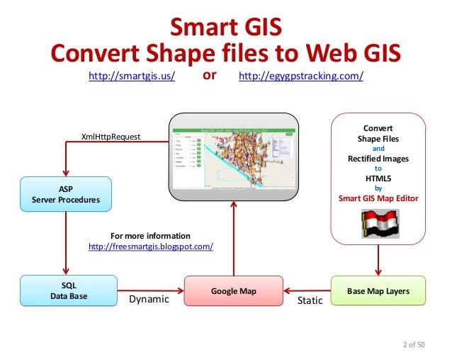 4 smart web gis mobile application en new Slide 2