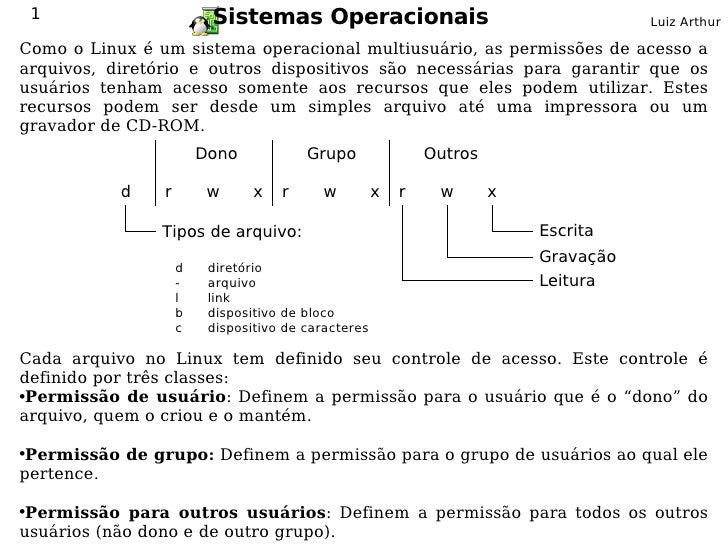1                    Sistemas Operacionais                                       Luiz Arthur  Como o Linux é um sistema op...
