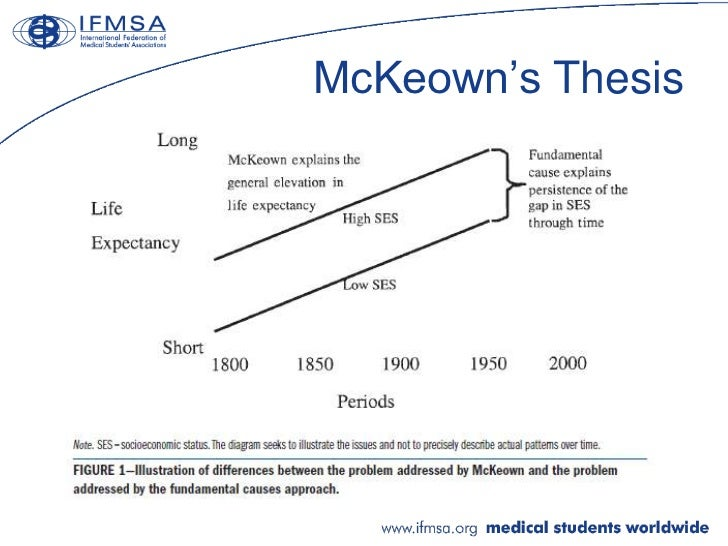 mckeown thesis The historical analyses of thomas mckeown attributed the modern rise in the world population from the 1700s to the present to broad economic and social changes rather.
