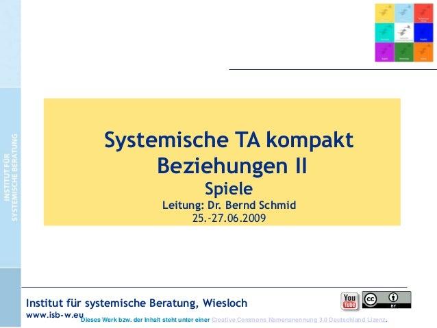 Systemische TA kompakt Beziehungen II Spiele Leitung: Dr. Bernd Schmid 25.-27.06.2009  Institut für systemische Beratung, ...