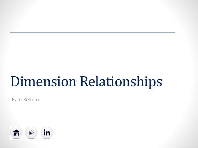 Dimension Relationships Ram Kedem